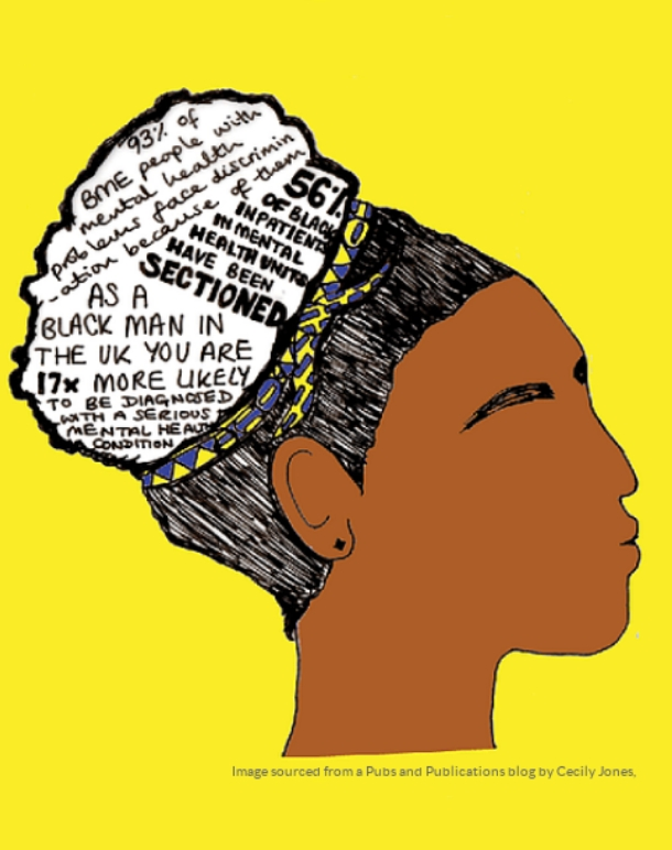 Mental Health Services and the African and African-Caribbean diaspora – the impact of discrimination and how to combat this