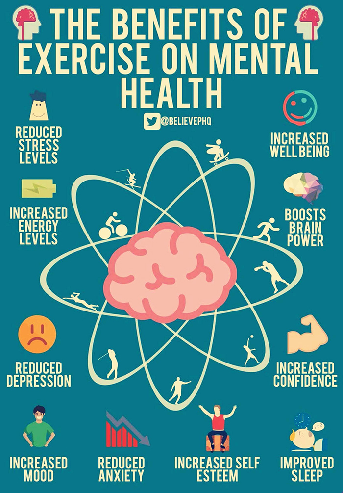 sustainability - benefits of exercise on mental health